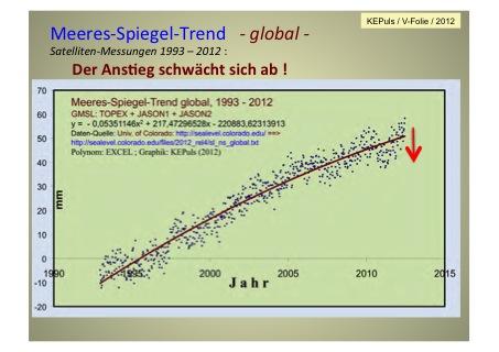 http://www.eike-klima-energie.eu/http://www.eike-klima-energie.eu/wp-content/uploads/2016/07/Abb.MSp_.1992-2012.jpg