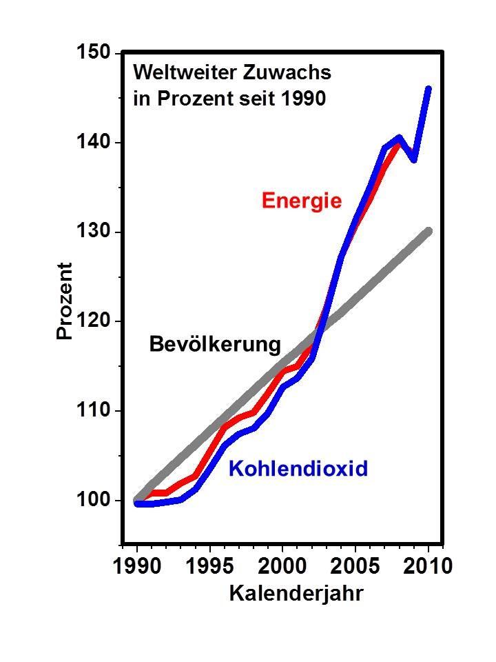 http://www.eike-klima-energie.eu/http://www.eike-klima-energie.eu/wp-content/uploads/2016/07/Abb1.jpg