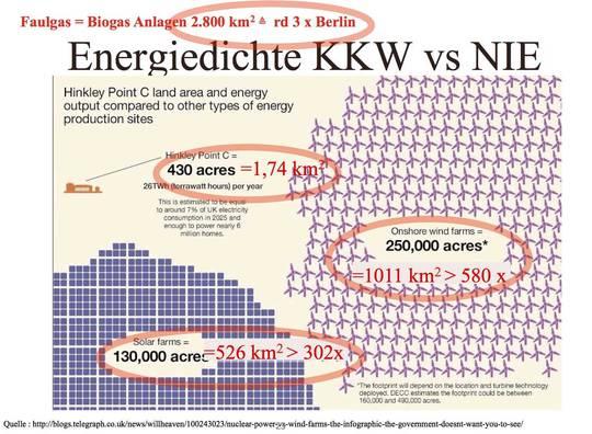 gegner biogasanlage deutschlandweit