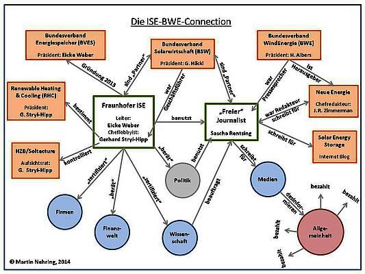 Die ISE-BWE Connection; zum Vergrößern anklicken; Bild Martin Nehring
