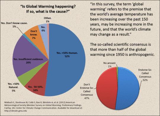 Artikel von David Middleton - EIKE - Europäisches Institut für Klima ...