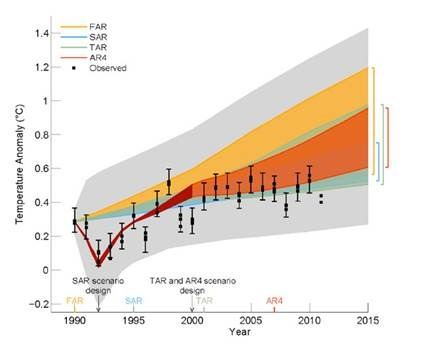 Monat: Oktober 2013 - EIKE - Europäisches Institut für Klima & Energie
