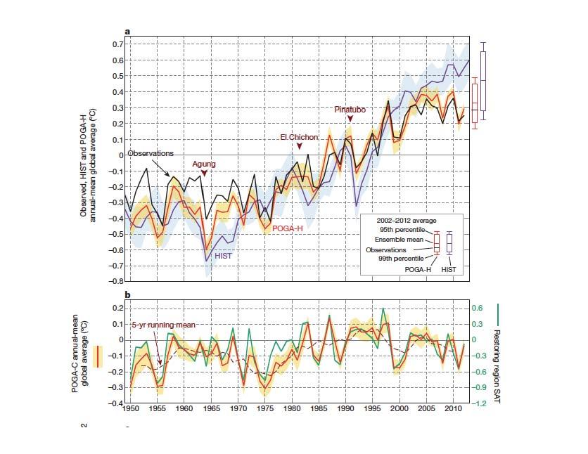 http://www.eike-klima-energie.eu/http://www.eike-klima-energie.eu/wp-content/uploads/2016/07/presentation17.jpg