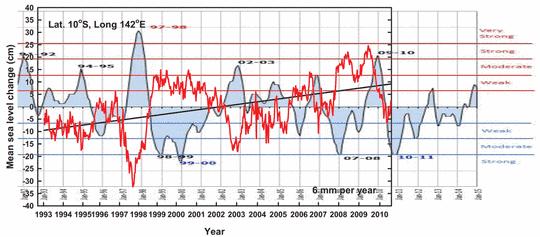 übung lineare regression