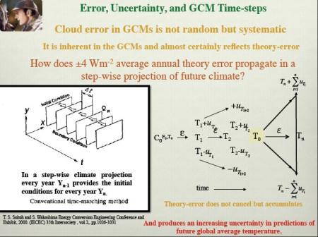 Unsicherheit Berechnen : kein sicherer untergang klimamodelle k nnen aus systematischen gr nden die zukunft nicht ~ Themetempest.com Abrechnung