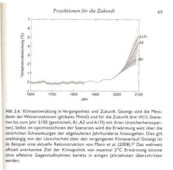 DerKlimawandel_2012_auflage7_Schellnhuber_Rahmstorf_Seite49_Abb2_6