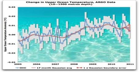 Argo klima