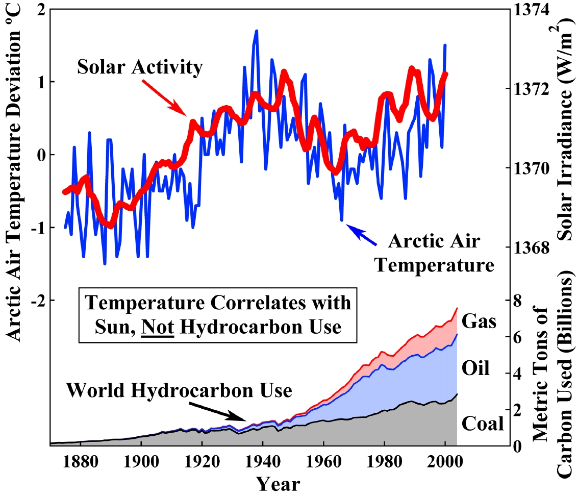 Arktis Temperatur Robinson Kopie.jpg