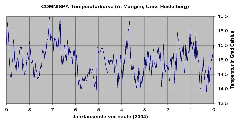 Lesezeichen - EIKE - Europäisches Institut für Klima & Energie
