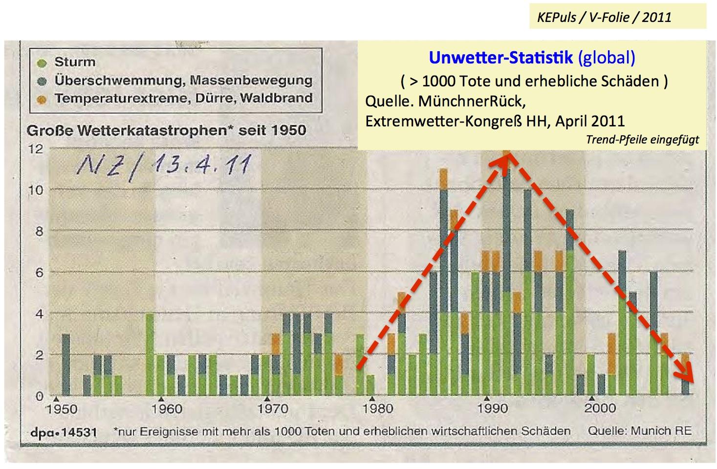 rezessionen in deutschland seit 1950