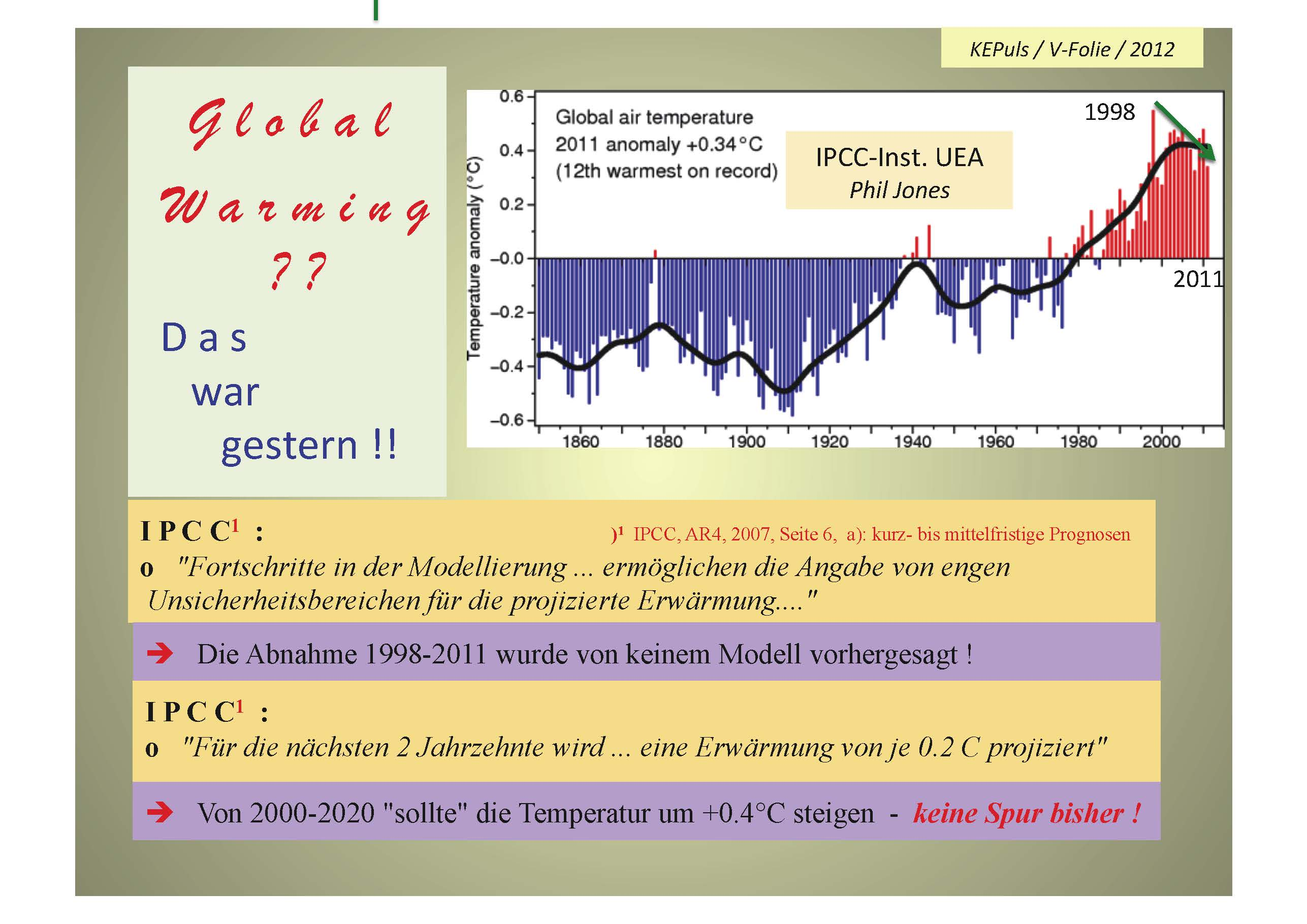 Search Results for: co2 temperatur - EIKE - Europäisches Institut ...