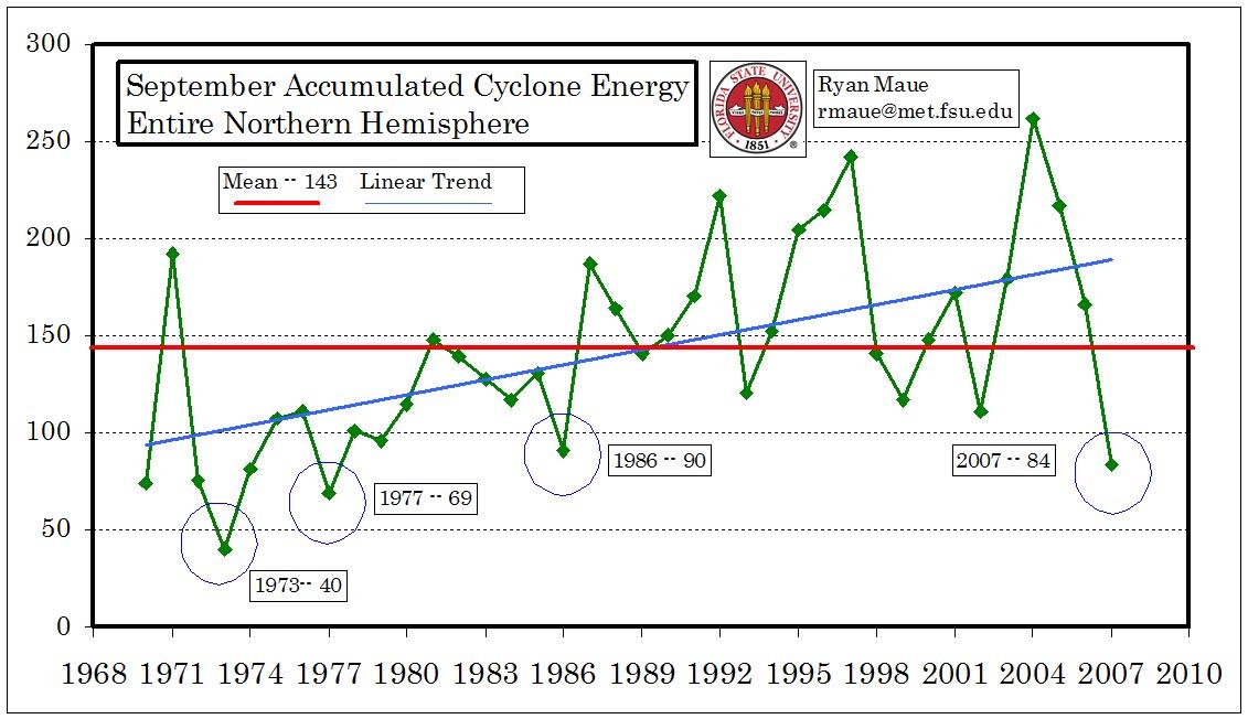 Zunehmende Extremwetterereignisse – Realität oder Rätsel? - EIKE ...