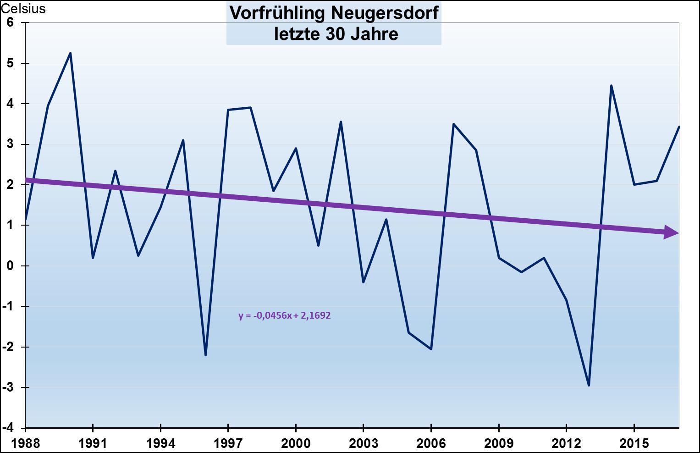 Großartig Diagramm Der Warmwasserheizung Galerie - Der Schaltplan ...