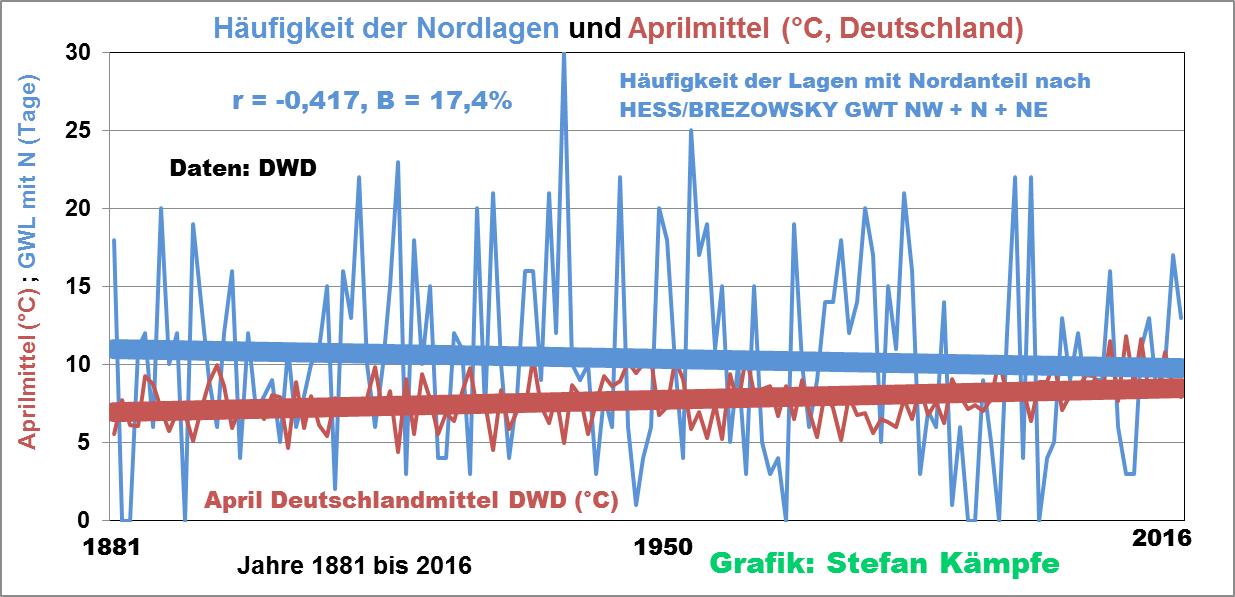 Tolle Tragbare Klimaanlage Diagramm Bilder - Elektrische Schaltplan ...