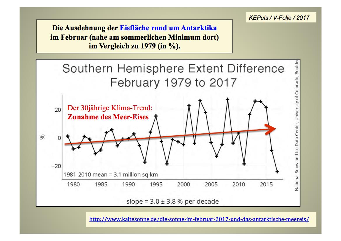 F.AA.SeaIce.1979-2017