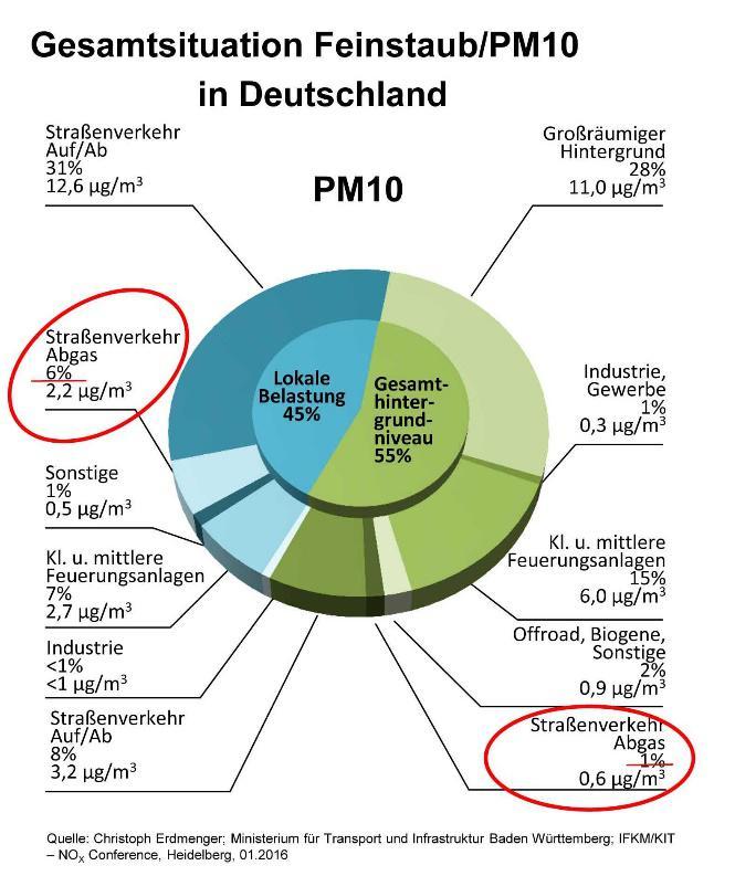 Erfreut Staatliche Und Lokale Ertragsteuererstattungs Arbeitsblatt ...