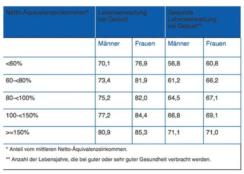 Diesel-Verteufelung: Krieg gegen das eigene Volk Diesel: Die ...