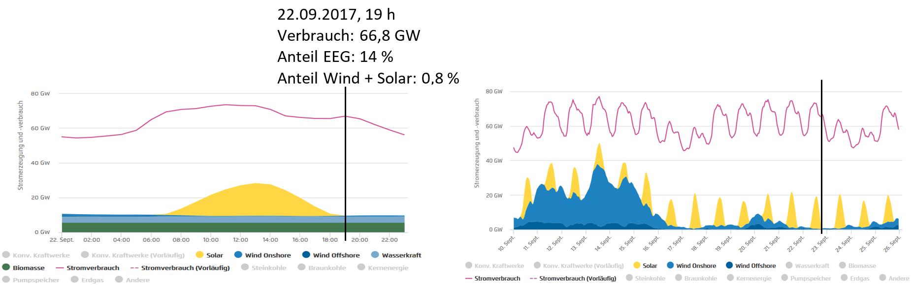 Energie - EIKE - Europäisches Institut für Klima & Energie