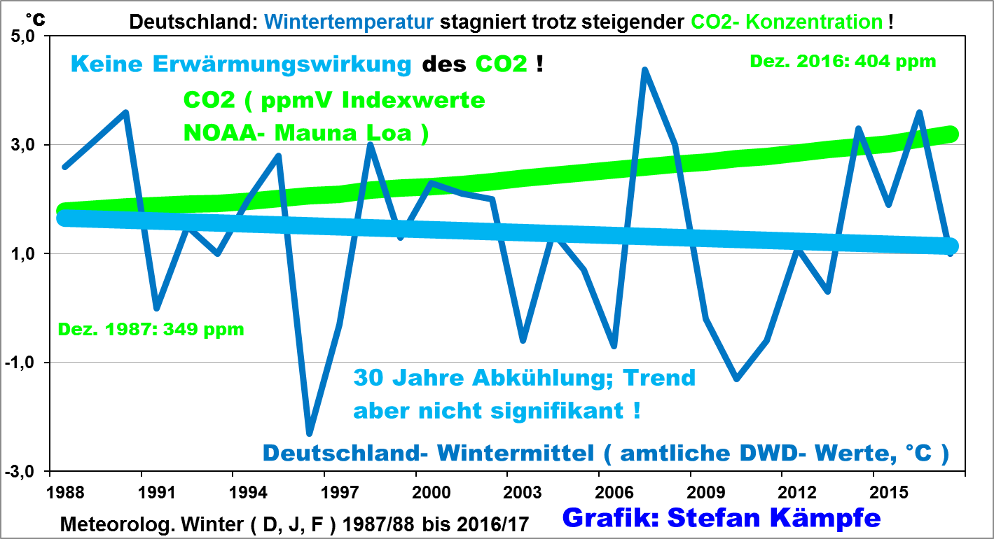 Geschwindigkeit datieren canberra 2015