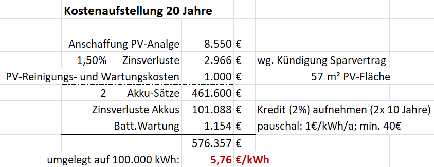 Der Selbstversorger und die Energiewende – EIKE – Europäisches ...