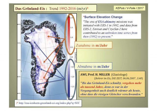Europa 5 Angemessen Grönland Mh