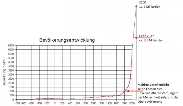 Search Results for: Das deutsche Energiewende- - EIKE - Europäisches ...