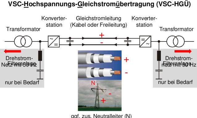 Großzügig Halbleiterschaltplan Ideen - Die Besten Elektrischen ...