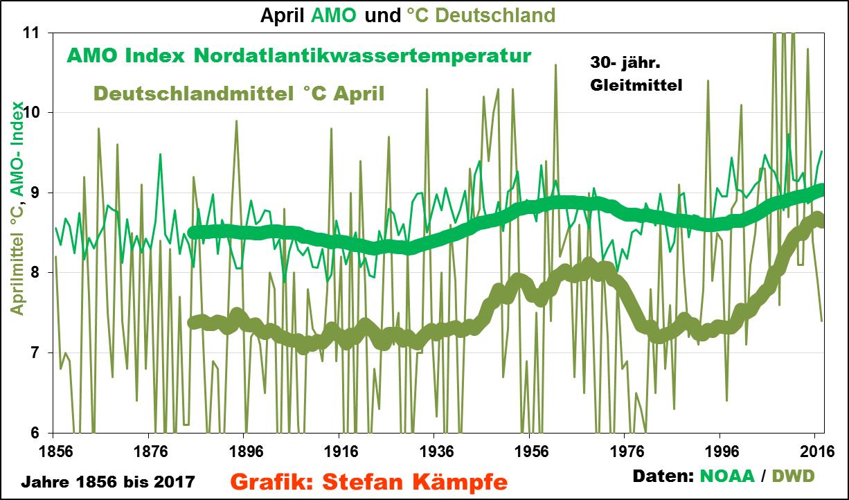 Schön 90 Herausragende Beste Diagrammgestaltung Galerie - Schaltplan ...