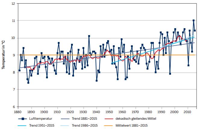 Atemberaubend Periodensystem Trends Arbeitsblatt Antworten ...