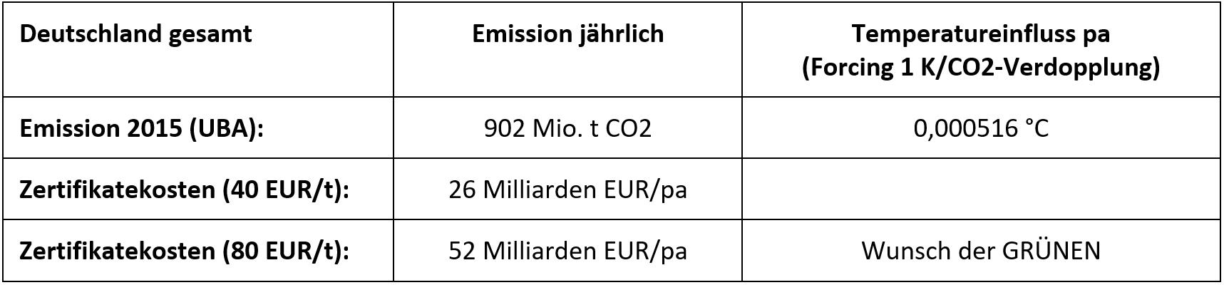 Search Results for: Harald Lesch - EIKE - Europäisches Institut für ...