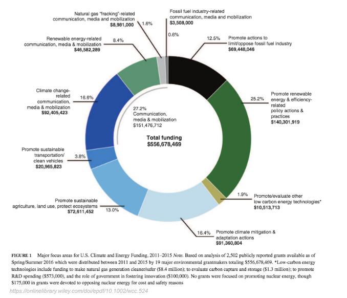 Monat: Juni 2018 - EIKE - Europäisches Institut für Klima & Energie