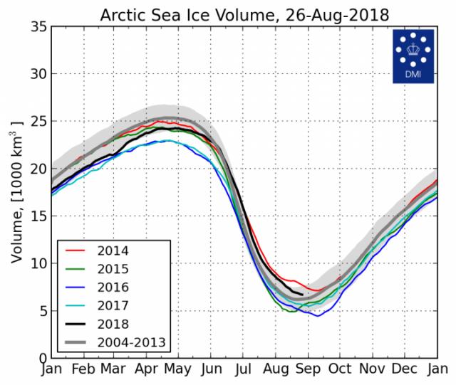 Search Results For Antarktis Eike Europäisches Institut Für