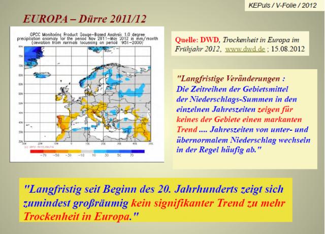 Monat April 2019 Eike Europäisches Institut Für Klima